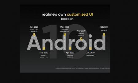 Realme UI 2020 Update roadmap